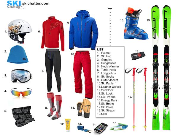 Ski Equipment Checklist